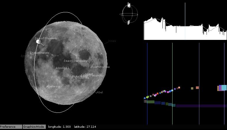 Kaguya Moonbell Project screenshot